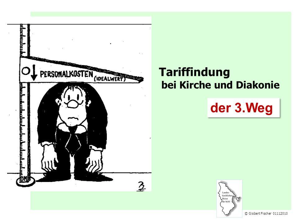 der 3.Weg © Gisbert Fischer 01112010 Tariffindung bei Kirche und Diakonie
