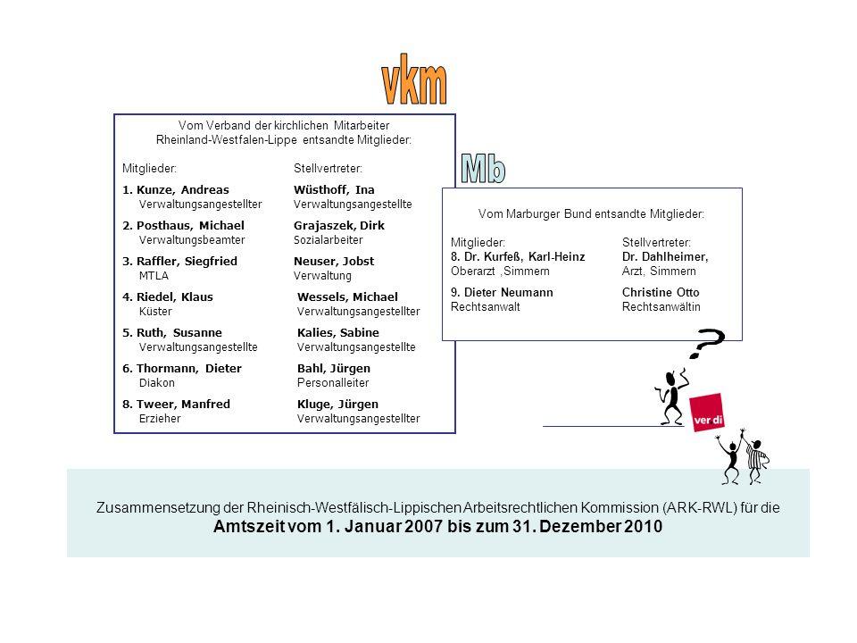 Zusammensetzung der Rheinisch-Westfälisch-Lippischen Arbeitsrechtlichen Kommission (ARK-RWL) für die Amtszeit vom 1.