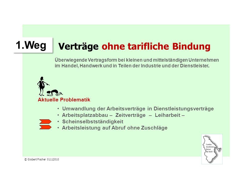 Scheidet eine Mitarbeitervereinigung aus © Gisbert Fischer 01112010 Die Anzahl der entsandten Vertreter, richtet sich nach dem zahlenmäßigen Verhältnis der in den Verbänden zusammengeschlossenen Mitarbeiterinnen und Mitarbeiter.