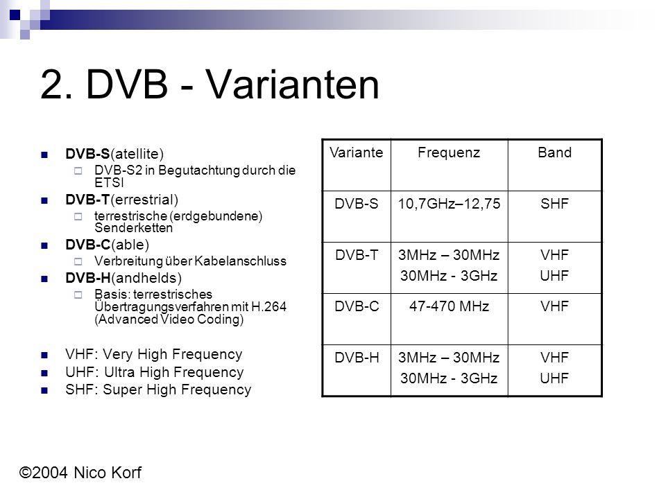 2. DVB - Varianten DVB-S(atellite)  DVB-S2 in Begutachtung durch die ETSI DVB-T(errestrial)  terrestrische (erdgebundene) Senderketten DVB-C(able) 