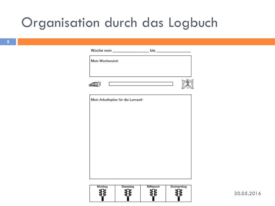 Organisation durch das Logbuch 30.05.2016 5