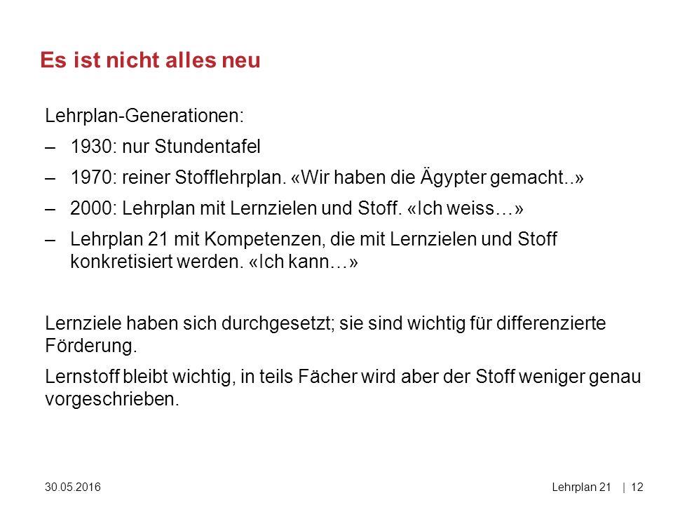 Es ist nicht alles neu 30.05.2016Lehrplan 21|12 Lehrplan-Generationen: –1930: nur Stundentafel –1970: reiner Stofflehrplan.
