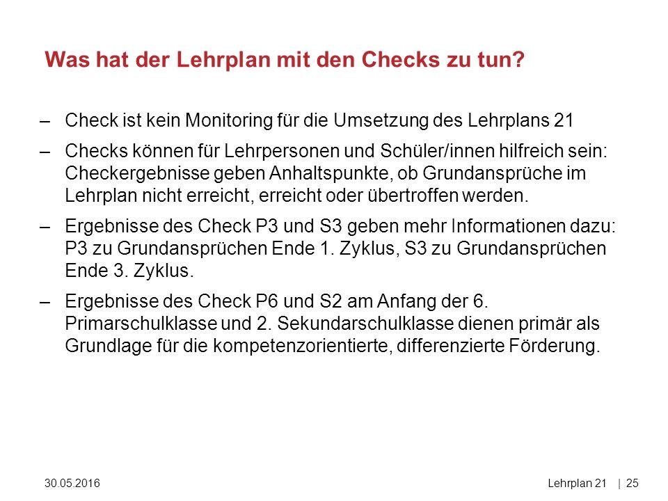 –Check ist kein Monitoring für die Umsetzung des Lehrplans 21 –Checks können für Lehrpersonen und Schüler/innen hilfreich sein: Checkergebnisse geben Anhaltspunkte, ob Grundansprüche im Lehrplan nicht erreicht, erreicht oder übertroffen werden.