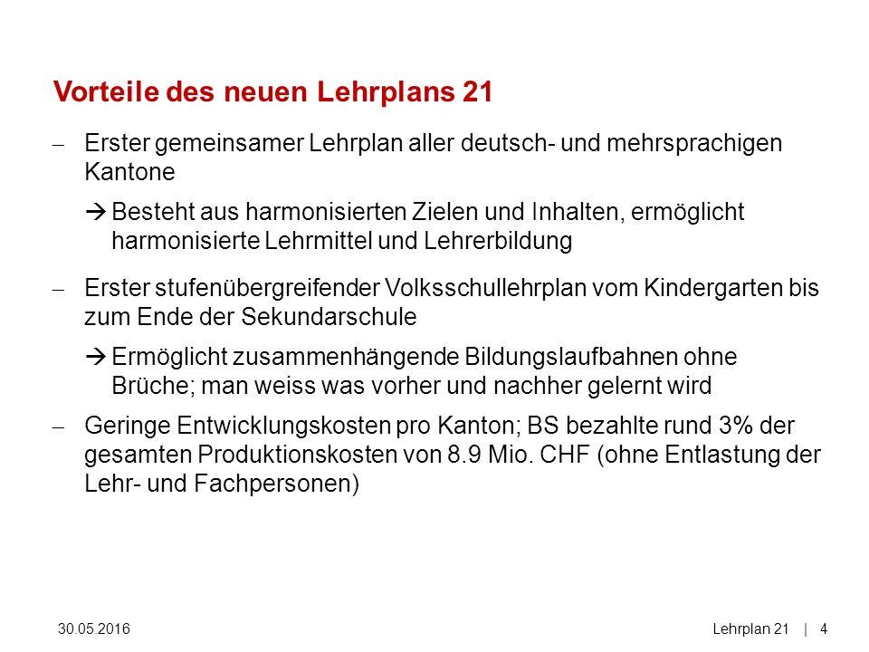 30.05.2016Lehrplan 2130.05.2016Lehrplan 21|15