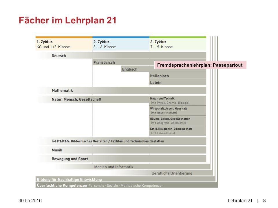30.05.2016Lehrplan 21|8|8 Fächer im Lehrplan 21 Fremdsprachenlehrplan: Passepartout