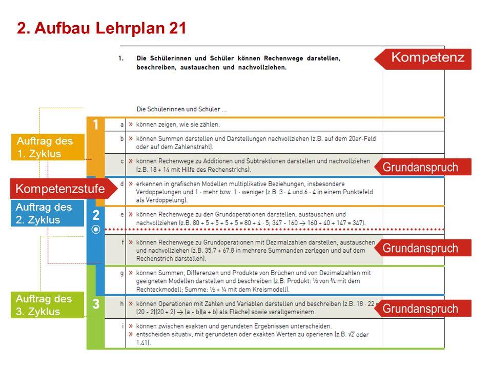 Kompetenzen 30.05.2016Lehrplan 21|10 Kompetent ist, wer über ein Wissen verfügt, es in einer Situation anwenden kann und bereit ist, dies auch zu tun.