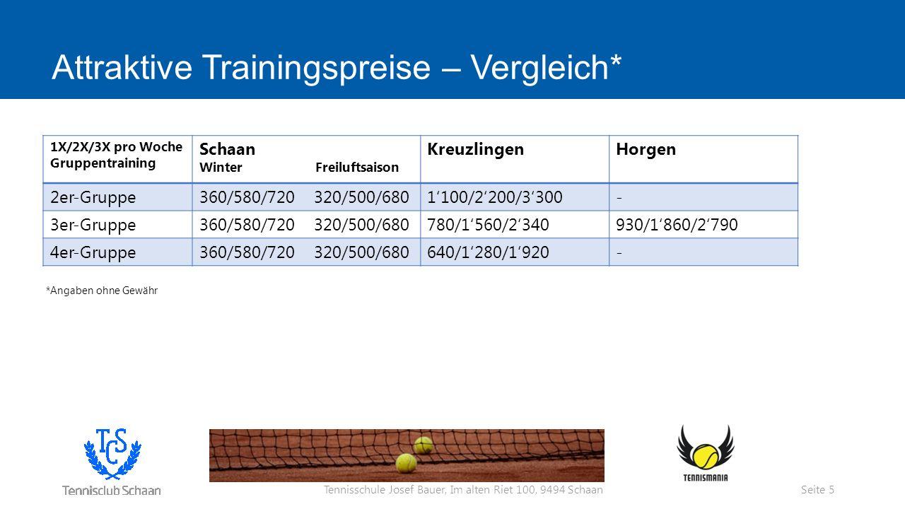 Tennisschule Josef Bauer, Im alten Riet 100, 9494 Schaan Attraktive Trainingspreise – Vergleich* 1X/2X/3X pro Woche Gruppentraining Schaan Winter Freiluftsaison KreuzlingenHorgen 2er-Gruppe360/580/720 320/500/6801'100/2'200/3'300- 3er-Gruppe360/580/720 320/500/680780/1'560/2'340930/1'860/2'790 4er-Gruppe360/580/720 320/500/680640/1'280/1'920- Seite 5 *Angaben ohne Gewähr