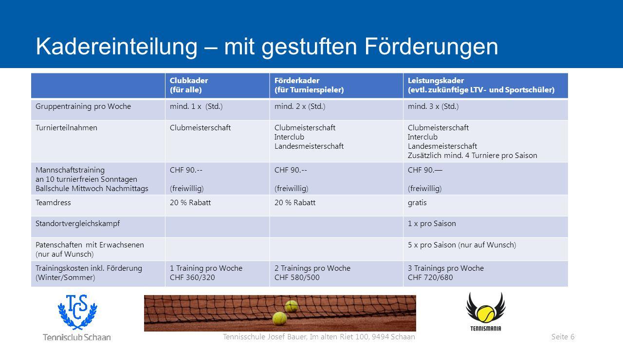 Tennisschule Josef Bauer, Im alten Riet 100, 9494 Schaan Gestufte Förderung Sollten die Erwartungen des Kaders nicht erfüllt werden, so erfolgt eine Rückstufung.