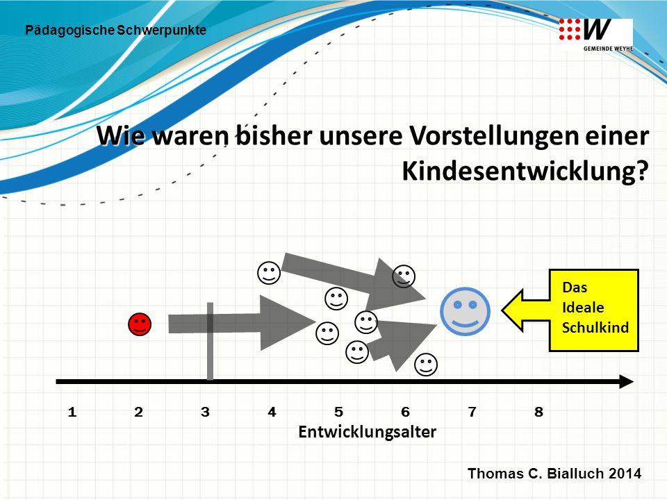 12345678 Entwicklungsalter Wie waren bisher unsere Vorstellungen einer Kindesentwicklung? Das Ideale Schulkind Thomas C. Bialluch 2014 Pädagogische Sc