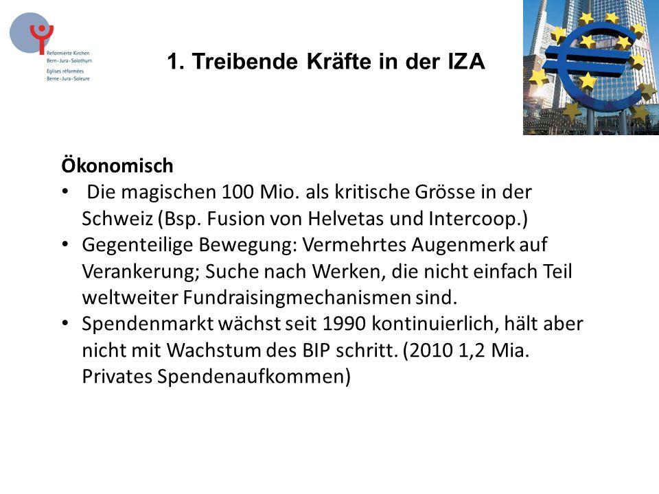 1. Treibende Kräfte in der IZA Ökonomisch Die magischen 100 Mio. als kritische Grösse in der Schweiz (Bsp. Fusion von Helvetas und Intercoop.) Gegente