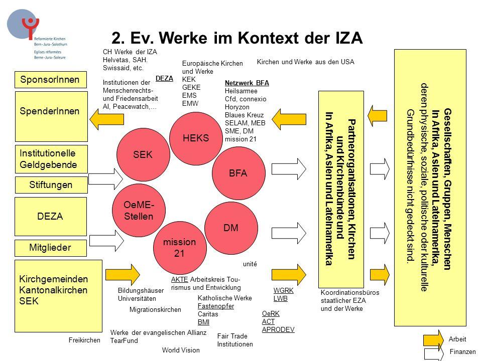 2. Ev. Werke im Kontext der IZA OeME- Stellen HEKS BFA mission 21 DM SEK Partnerorganisationen, Kirchen und Kirchenbünde und in Afrika, Asien und Late