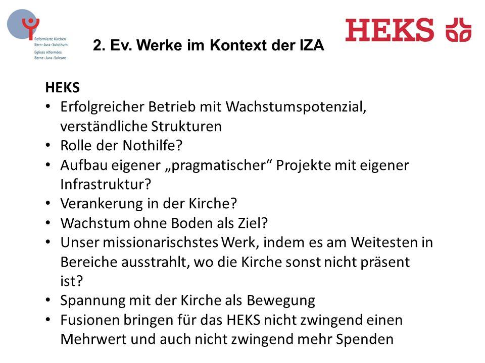 """2. Ev. Werke im Kontext der IZA HEKS Erfolgreicher Betrieb mit Wachstumspotenzial, verständliche Strukturen Rolle der Nothilfe? Aufbau eigener """"pragma"""