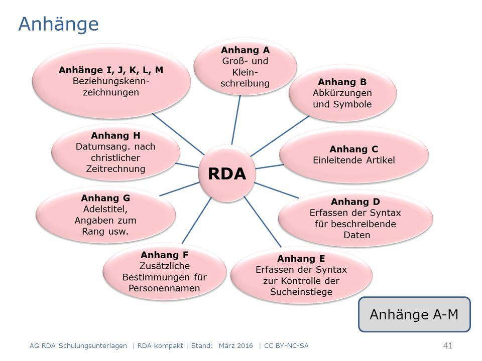 Anhänge AG RDA Schulungsunterlagen | RDA kompakt | Stand: März 2016 | CC BY-NC-SA Anhänge A-M 41