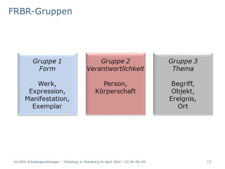 FRBR-Gruppen AG RDA Schulungsunterlagen | Schulung in Würzburg im April 2016 | CC BY-NC-SA Gruppe 1 Form Werk, Expression, Manifestation, Exemplar Gru