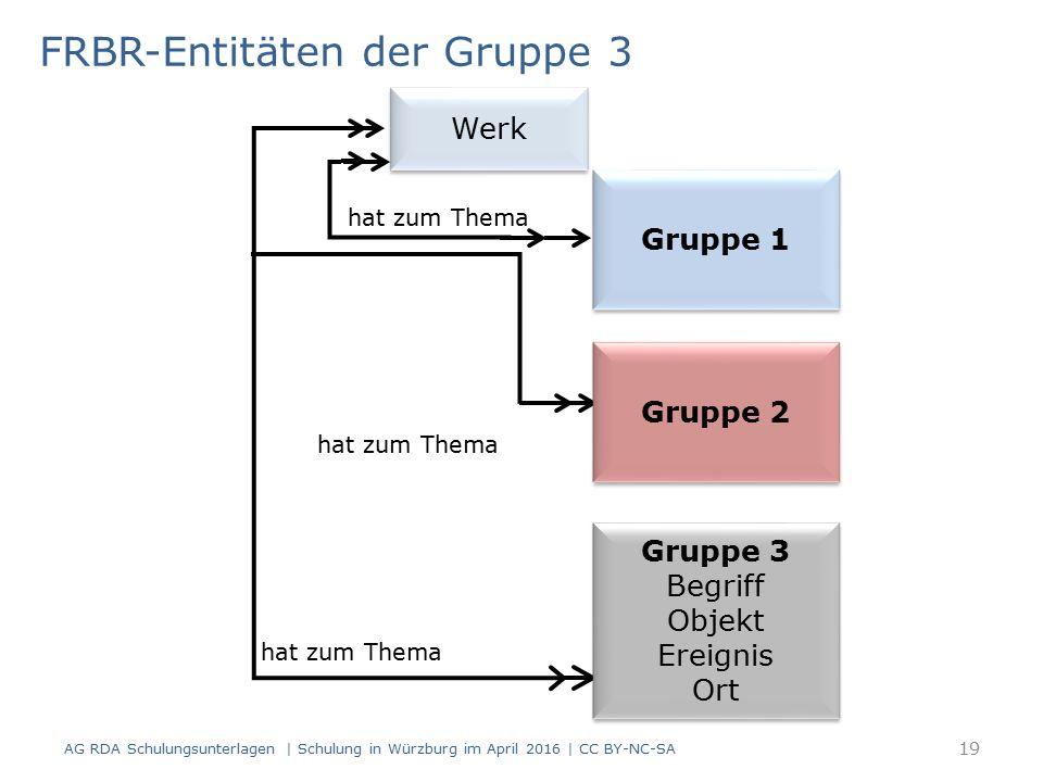 FRBR-Entitäten der Gruppe 3 AG RDA Schulungsunterlagen | Schulung in Würzburg im April 2016 | CC BY-NC-SA hat zum Thema Gruppe 1 Gruppe 2 Gruppe 3 Beg