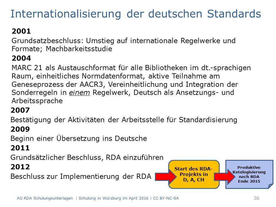 Internationalisierung der deutschen Standards 2001 Grundsatzbeschluss: Umstieg auf internationale Regelwerke und Formate; Machbarkeitsstudie 2004 MARC 21 als Austauschformat für alle Bibliotheken im dt.-sprachigen Raum, einheitliches Normdatenformat, aktive Teilnahme am Geneseprozess der AACR3, Vereinheitlichung und Integration der Sonderregeln in einem Regelwerk, Deutsch als Ansetzungs- und Arbeitssprache 2007 Bestätigung der Aktivitäten der Arbeitsstelle für Standardisierung 2009 Beginn einer Übersetzung ins Deutsche 2011 Grundsätzlicher Beschluss, RDA einzuführen 2012 Beschluss zur Implementierung der RDA AG RDA Schulungsunterlagen | Schulung in Würzburg im April 2016 | CC BY-NC-SA Start des RDA- Projekts in D, A, CH Produktive Katalogisierung nach RDA Ende 2015 36