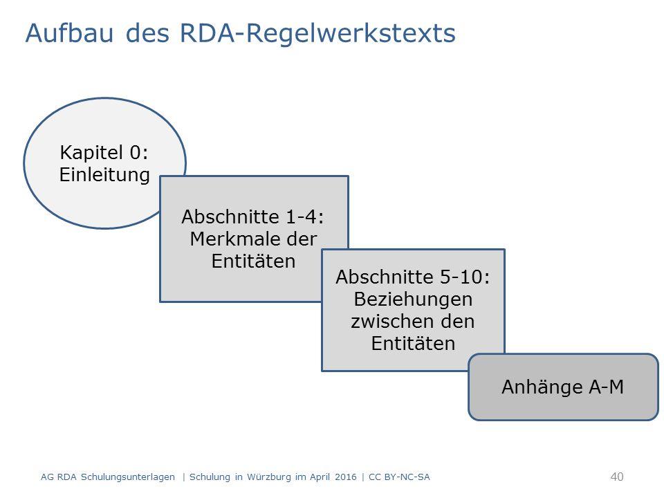 Aufbau des RDA-Regelwerkstexts AG RDA Schulungsunterlagen | Schulung in Würzburg im April 2016 | CC BY-NC-SA Kapitel 0: Einleitung Abschnitte 1-4: Merkmale der Entitäten Abschnitte 5-10: Beziehungen zwischen den Entitäten Anhänge A-M 40
