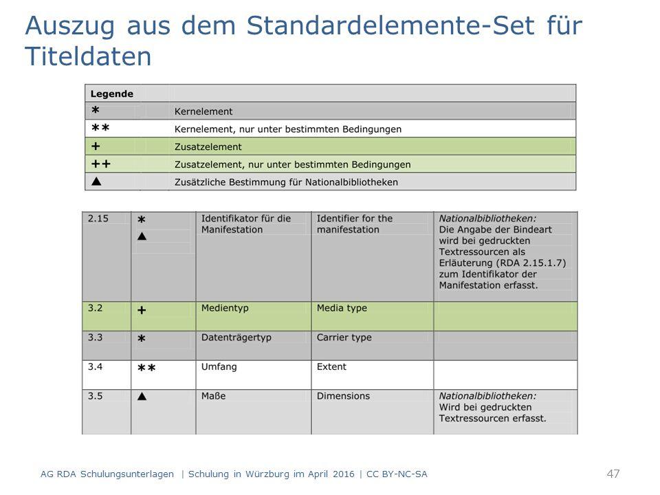 Auszug aus dem Standardelemente-Set für Titeldaten AG RDA Schulungsunterlagen | Schulung in Würzburg im April 2016 | CC BY-NC-SA 47