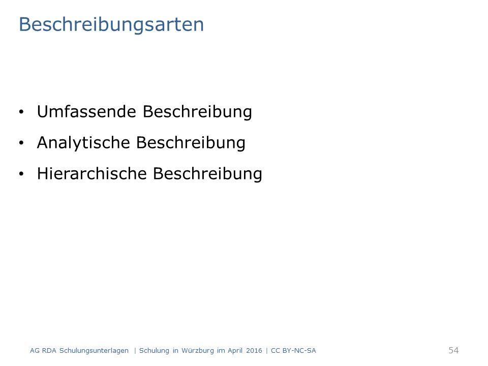 Beschreibungsarten Umfassende Beschreibung Analytische Beschreibung Hierarchische Beschreibung AG RDA Schulungsunterlagen | Schulung in Würzburg im April 2016 | CC BY-NC-SA 54