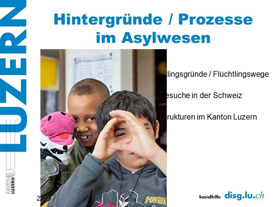 Hintergründe / Prozesse im Asylwesen 2 Flüchtlingsgründe / Flüchtlingswege Asylgesuche in der Schweiz Asylstrukturen im Kanton Luzern