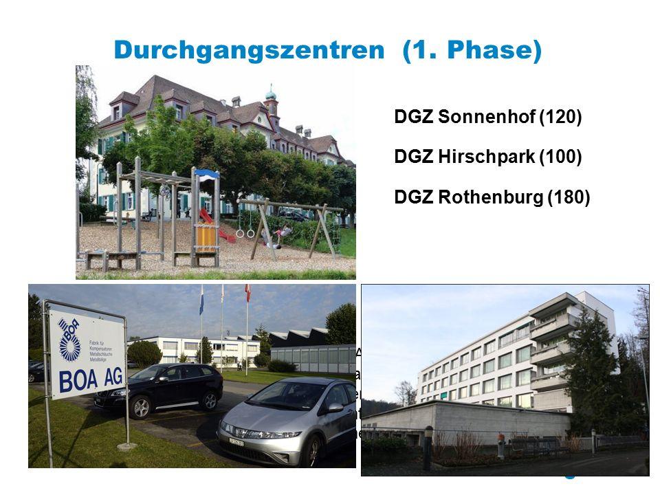 Durchgangszentren (1. Phase) DGZ Sonnenhof (120) DGZ Hirschpark (100) DGZ Rothenburg (180) Durchlaufzeit: 2 - 6 Monate Zielgruppe Personen mit ausländ