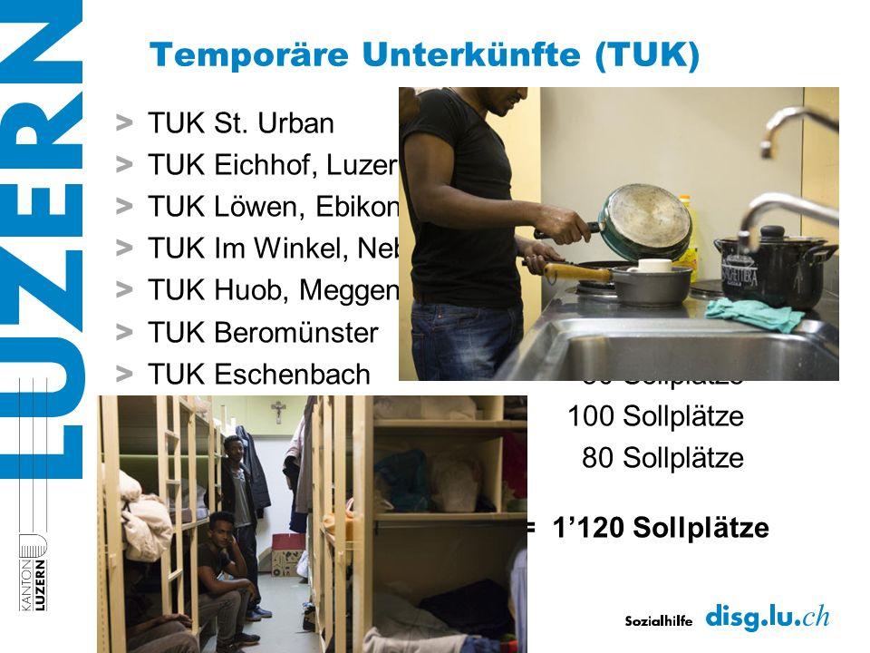 > TUK St. Urban 70 Sollplätze > TUK Eichhof, Luzern 70 Sollplätze > TUK Löwen, Ebikon 80 Sollplätze > TUK Im Winkel, Nebikon 70 Sollplätze > TUK Huob,