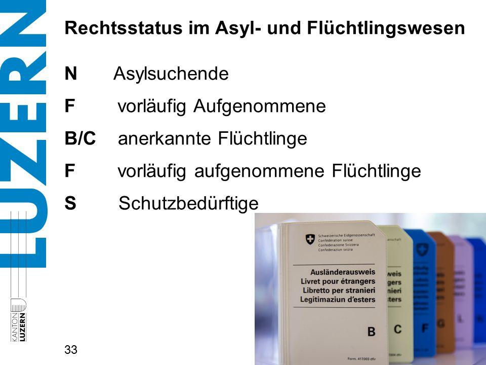 33 Rechtsstatus im Asyl- und Flüchtlingswesen N Asylsuchende F vorläufig Aufgenommene B/C anerkannte Flüchtlinge F vorläufig aufgenommene Flüchtlinge
