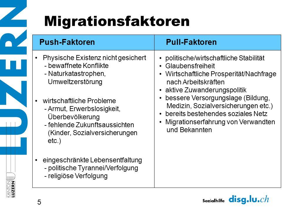 Migrationsfaktoren 5 Push-FaktorenPull-Faktoren politische/wirtschaftliche Stabilität Glaubensfreiheit Wirtschaftliche Prosperität/Nachfrage nach Arbe