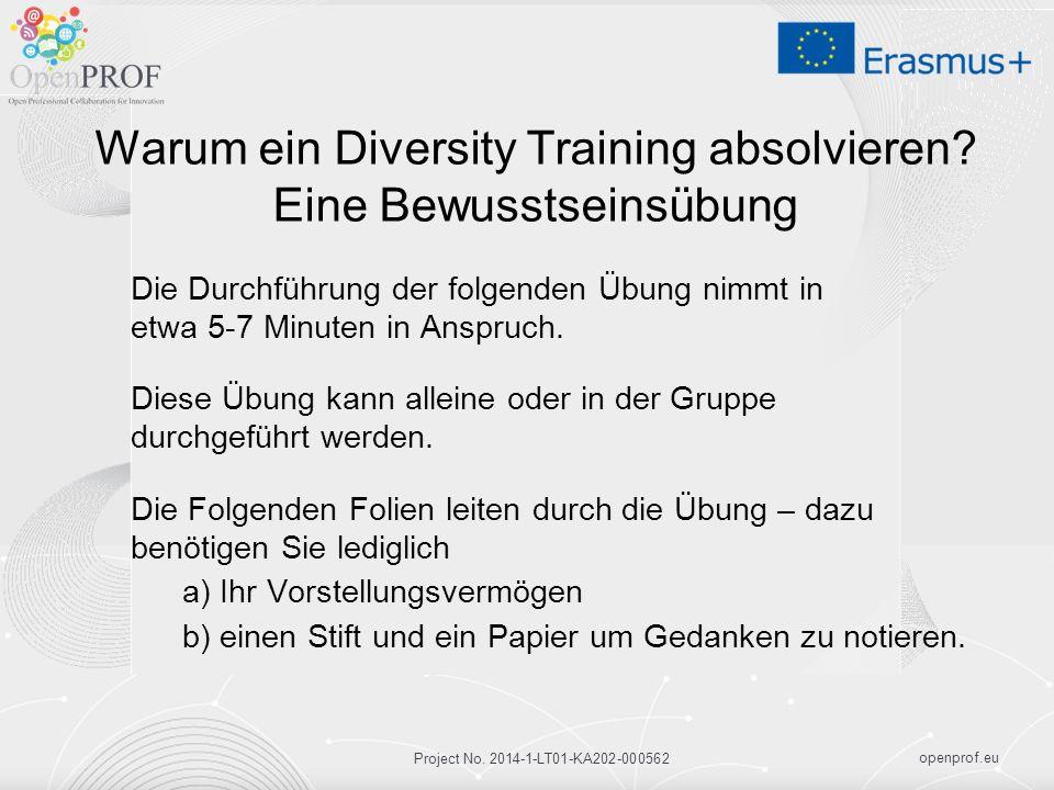 openprof.eu Project No. 2014-1-LT01-KA202-000562 Warum ein Diversity Training absolvieren? Eine Bewusstseinsübung Die Durchführung der folgenden Übung