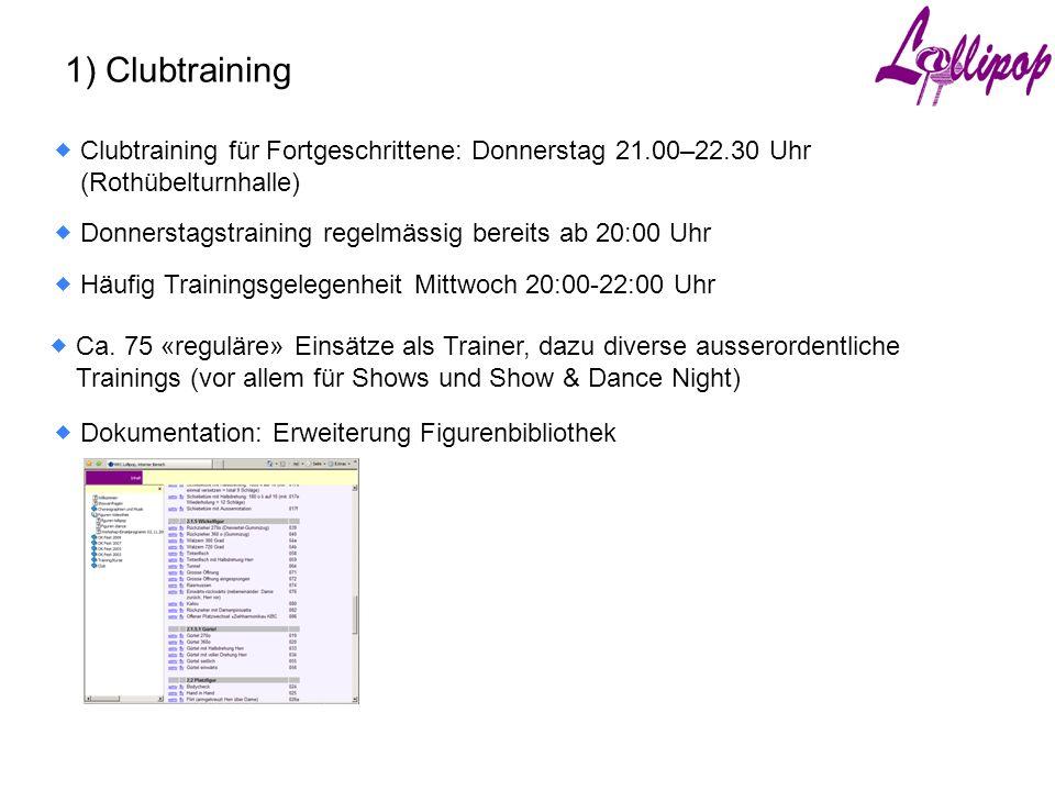 1) Clubtraining  Clubtraining für Fortgeschrittene: Donnerstag 21.00–22.30 Uhr (Rothübelturnhalle)  Donnerstagstraining regelmässig bereits ab 20:00 Uhr  Ca.