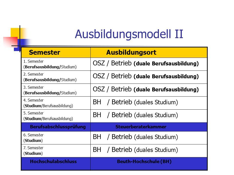 Ausbildungsmodell II Semester Ausbildungsort 1.