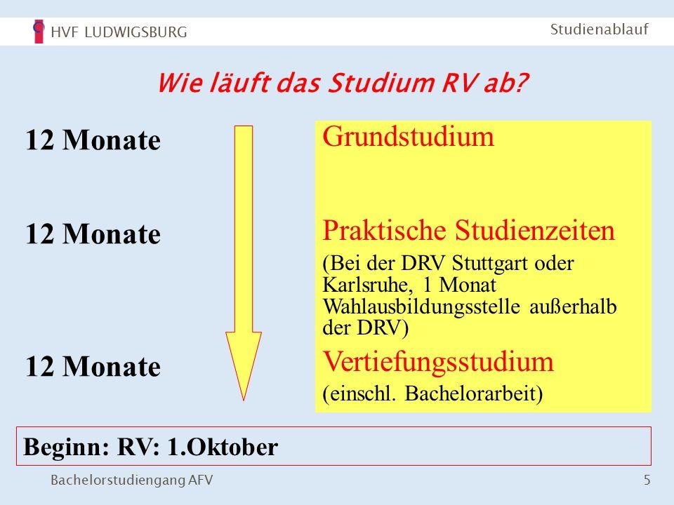 HVF LUDWIGSBURG Bachelorstudiengang AFV 5 Studienablauf Wie läuft das Studium RV ab.