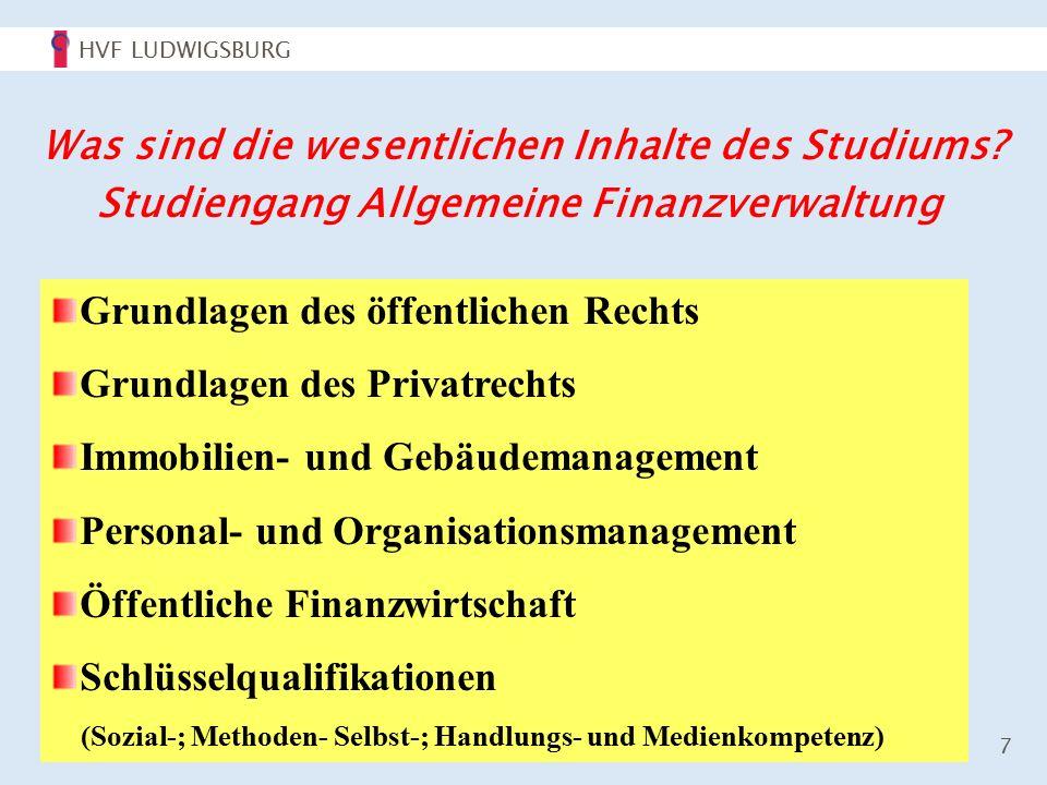 HVF LUDWIGSBURG Bachelorstudiengang AFV 7 Was sind die wesentlichen Inhalte des Studiums.