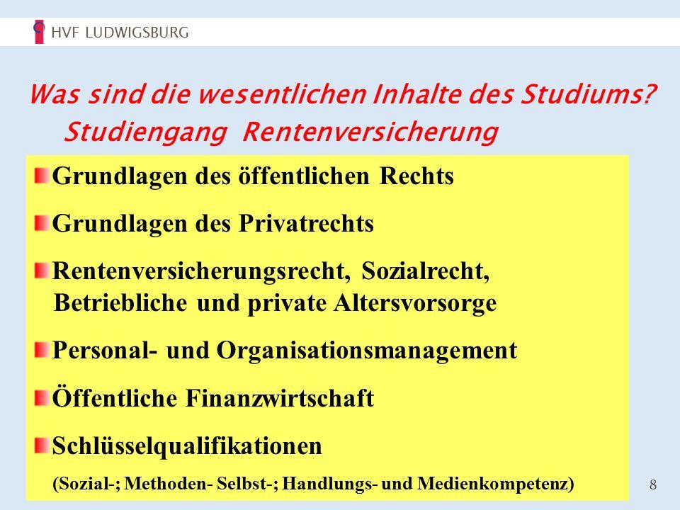 HVF LUDWIGSBURG Bachelorstudiengang AFV 8 Was sind die wesentlichen Inhalte des Studiums.