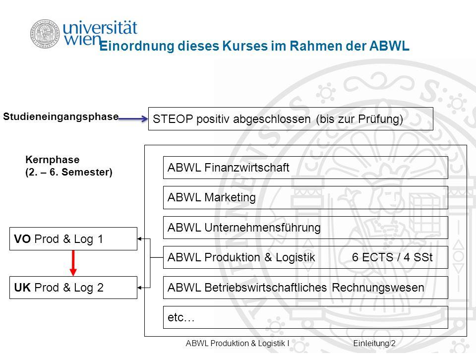 ABWL Produktion & Logistik IEinleitung/2 Einordnung dieses Kurses im Rahmen der ABWL Kernphase (2.