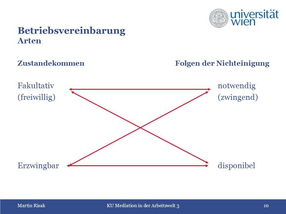 Martin RisakKU Mediation in der Arbeitswelt 310 Betriebsvereinbarung Arten Zustandekommen Folgen der Nichteinigung Fakultativnotwendig (freiwillig)(zw