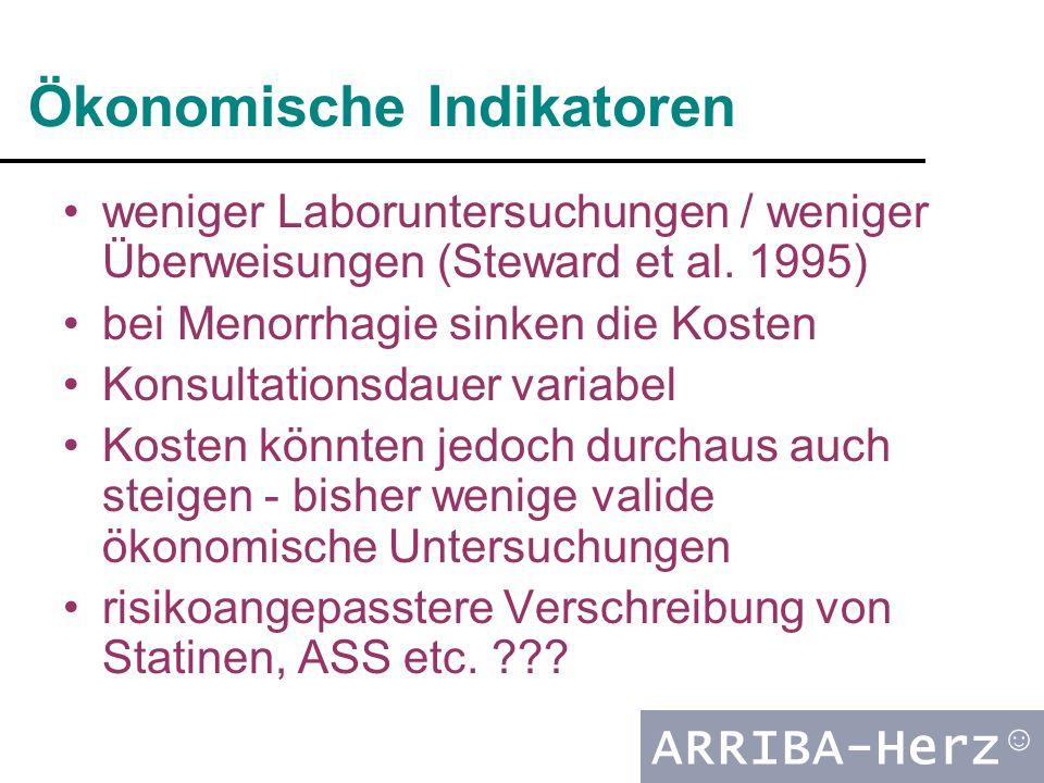 ARRIBA-Herz ☺ Ökonomische Indikatoren weniger Laboruntersuchungen / weniger Überweisungen (Steward et al. 1995) bei Menorrhagie sinken die Kosten Kons