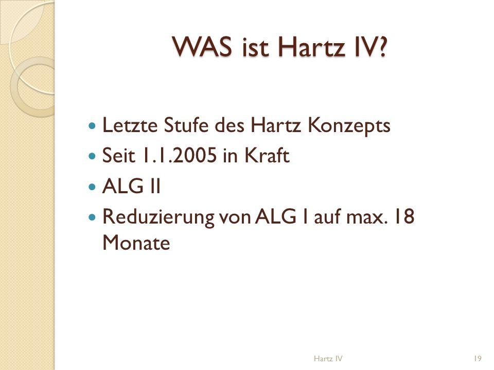 WAS ist Hartz IV.