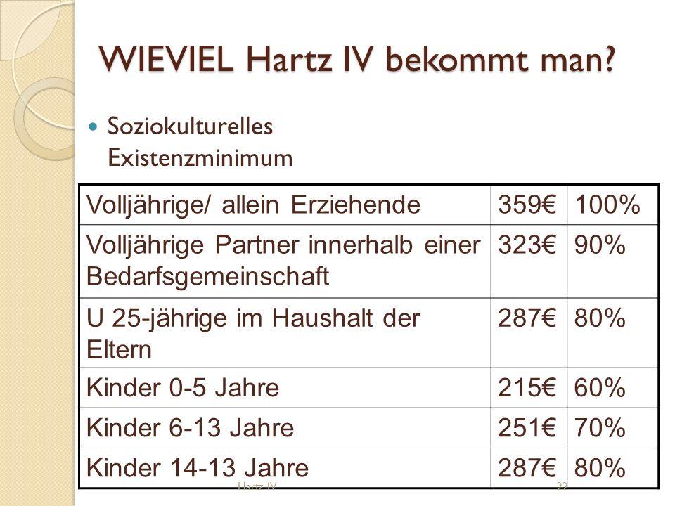 WIEVIEL Hartz IV bekommt man.