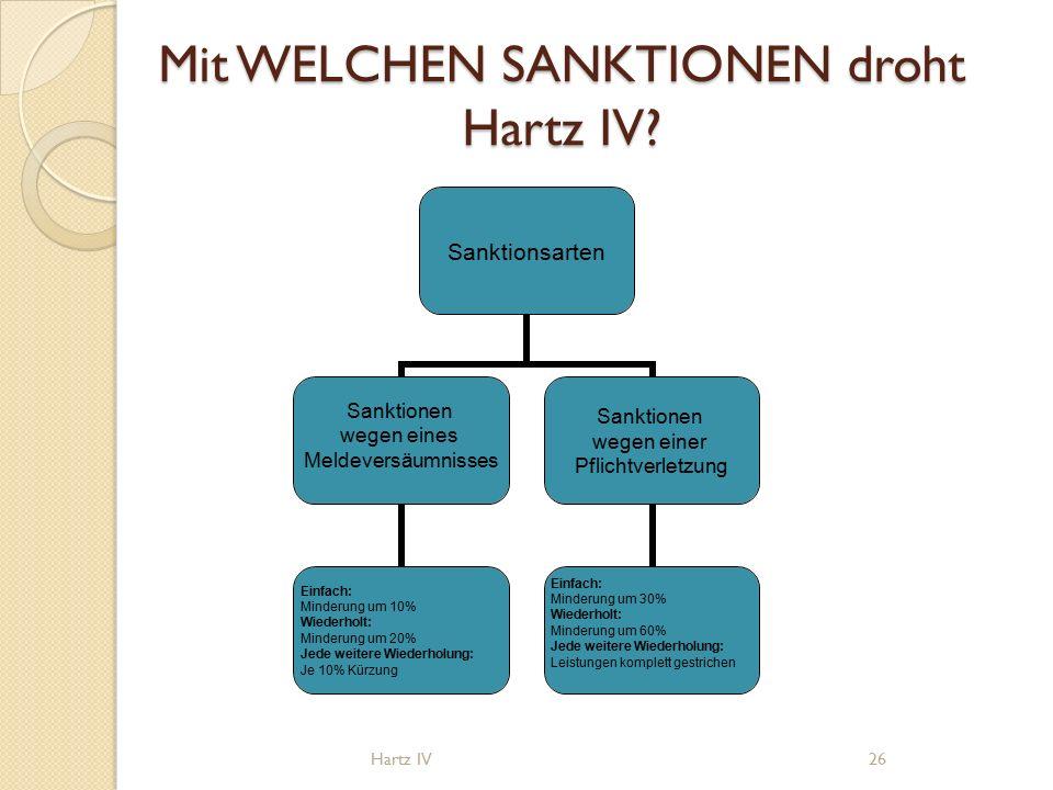 Mit WELCHEN SANKTIONEN droht Hartz IV.