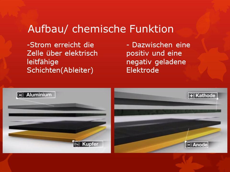 Aufbau/ chemische Funktion -Kathode (+) -Besteht aus einem sehr reinem Lithium- Metalloxid(Mangan, Nickel,Kobalt) -Anode (-) -Besteht aus Graphit (Kohlenstoff)