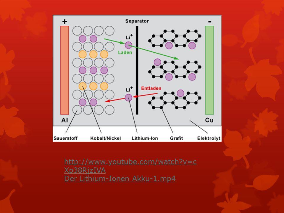 Reaktionsgleichung Beim Laden:  Mit dem Pluspol des Ladegeräts verbunden: Li 2 MnO 2 ———> MnO 2 + 2 Li + + 2 e -  Mit dem Minuspol des Ladegeräts verbunden: Graphit + 2 e - + 2 Li + ———> Li 2 Graphit Oxidation, deshalb beim Laden Anode Reduktion, deshalb beim Laden Kathode