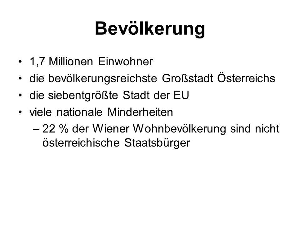 Bevölkerung 1,7 Millionen Einwohner die bevölkerungsreichste Großstadt Österreichs die siebentgrößte Stadt der EU viele nationale Minderheiten –22 % der Wiener Wohnbevölkerung sind nicht österreichische Staatsbürger