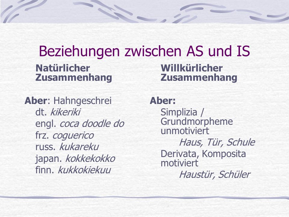 Beziehungen zwischen AS und IS Natürlicher Zusammenhang Aber: Hahngeschrei dt.