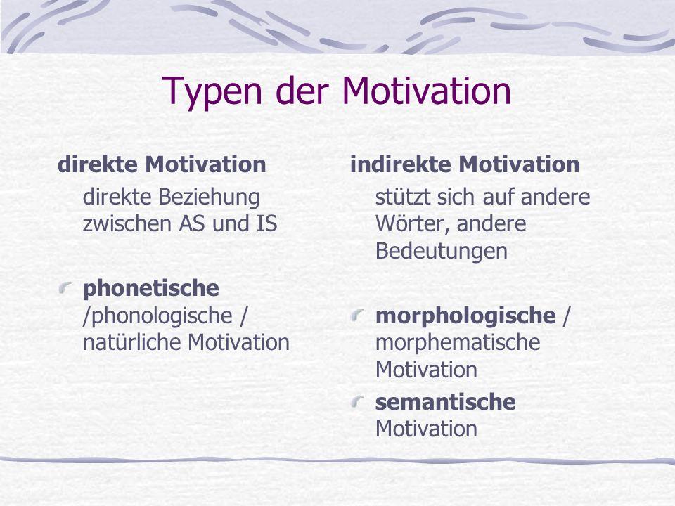 Typen der Motivation direkte Motivation direkte Beziehung zwischen AS und IS phonetische /phonologische / natürliche Motivation indirekte Motivation stützt sich auf andere Wörter, andere Bedeutungen morphologische / morphematische Motivation semantische Motivation