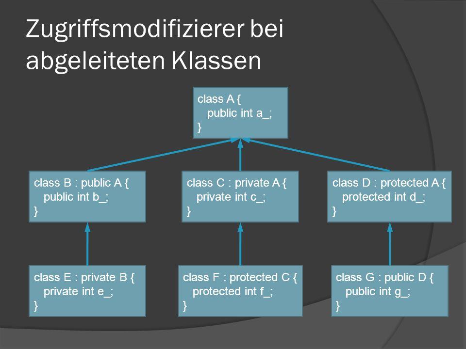 Zugriffsmodifizierer bei abgeleiteten Klassen class A { public int a_; } class B : public A { public int b_; } class C : private A { private int c_; }