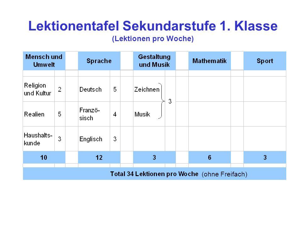 Lektionentafel Sekundarstufe 1. Klasse (Lektionen pro Woche) (ohne Freifach)