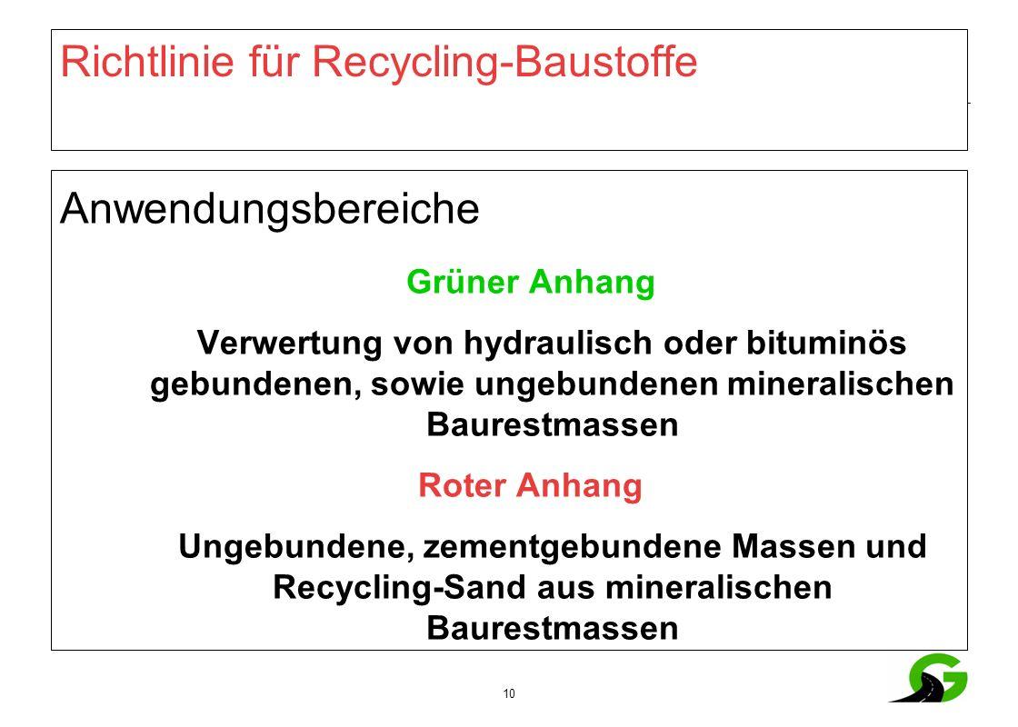 10 Richtlinie für Recycling-Baustoffe Anwendungsbereiche Grüner Anhang Verwertung von hydraulisch oder bituminös gebundenen, sowie ungebundenen mineralischen Baurestmassen Roter Anhang Ungebundene, zementgebundene Massen und Recycling-Sand aus mineralischen Baurestmassen