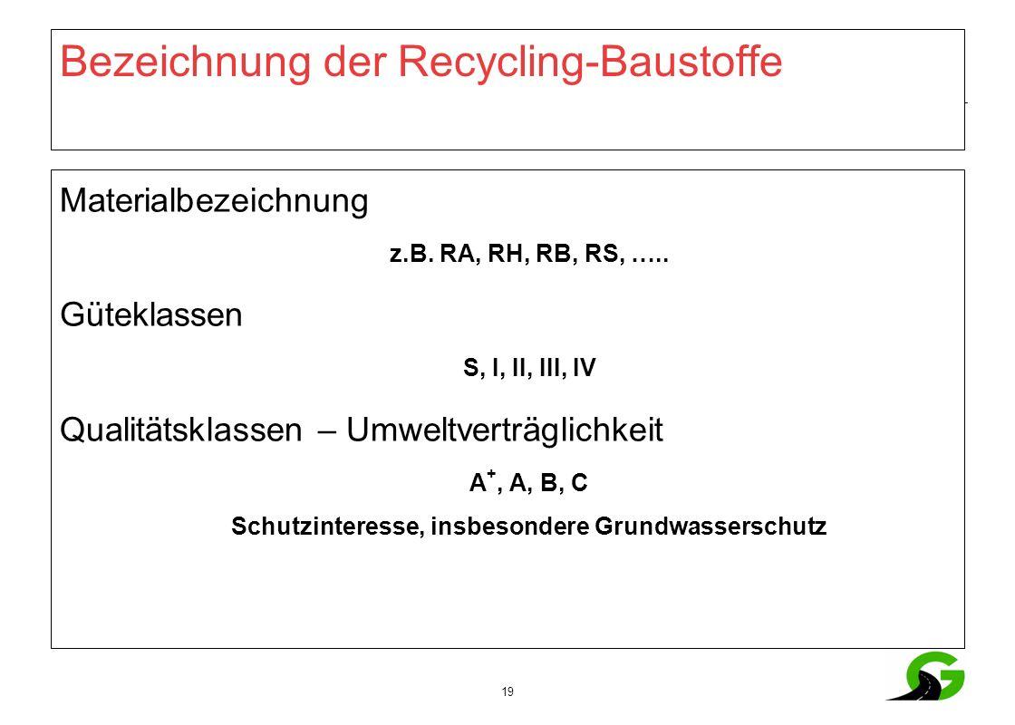 19 Bezeichnung der Recycling-Baustoffe Materialbezeichnung z.B.