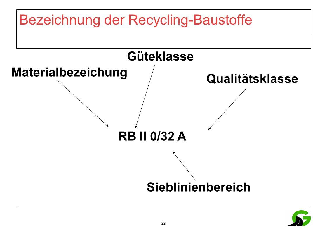 22 Bezeichnung der Recycling-Baustoffe RB II 0/32 A Materialbezeichung Güteklasse Sieblinienbereich Qualitätsklasse